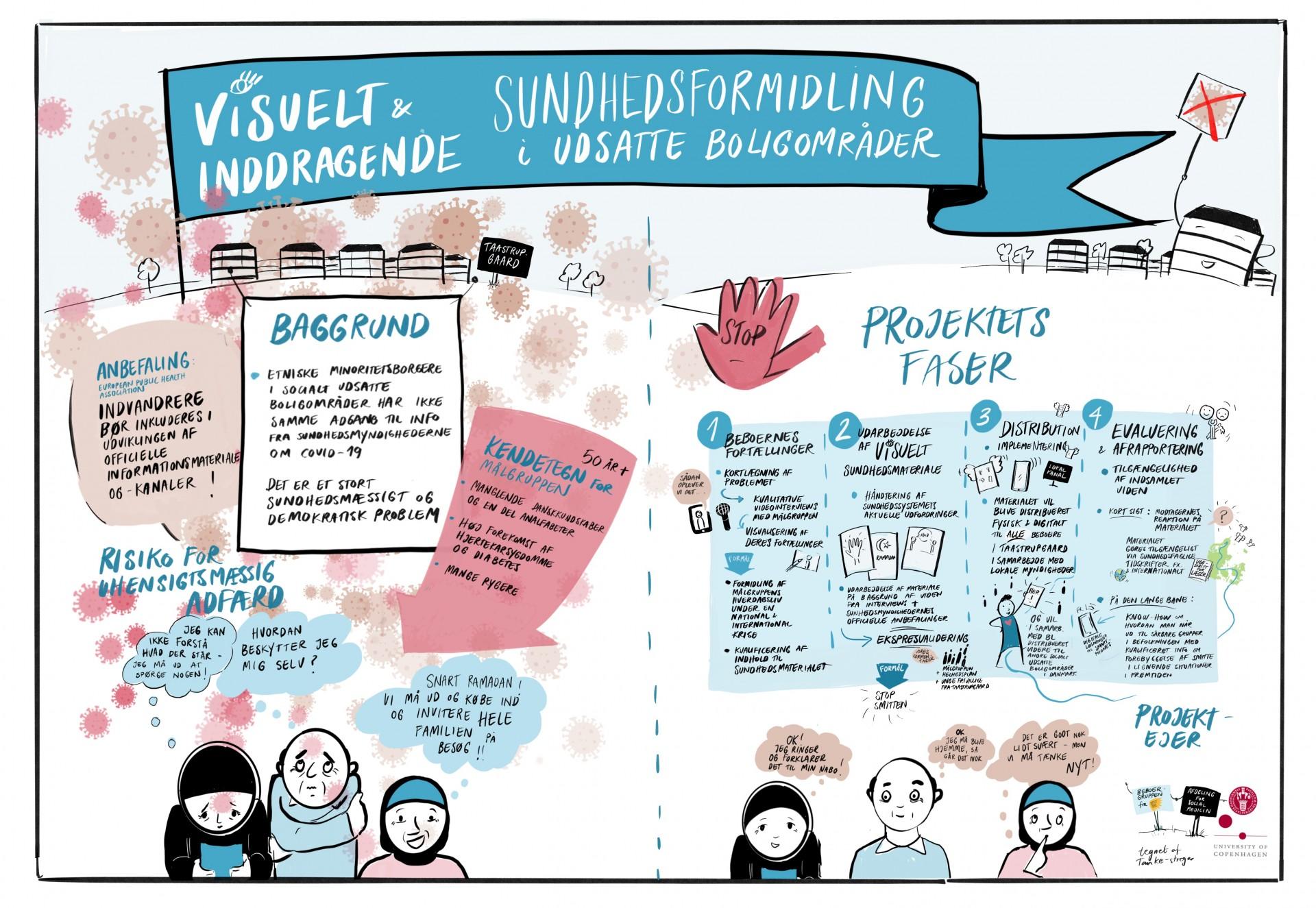 visuelt_og_inddragende_sundhedsformidling_final