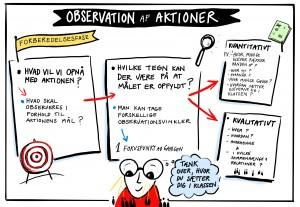 37-_observation_af_aktioner-kopi