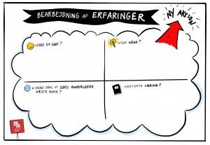 40-_bearbejdning_af_erfaringer