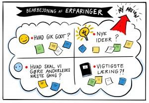 40-_bearbejdning_af_erfaringer-kopi